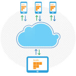 cloud-data-sync-for-windows-phone